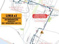 Trasa linii zastępczej x3 od 5 września (źródło: kmplock.eu)