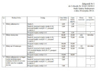 Stary cennik biletów na linii P-4 obowiązujący do 31 grudnia 2017 r.