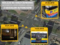 Kolizje na skrzyżowaniu Jachowicza x Kobylińskiego x Bielska z udziałem autobusów