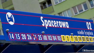 Photo of Objazdowe oznakowania
