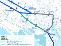 Planowana modyfikacja trasy linii nr 4 w obrębie ul. Słonecznej